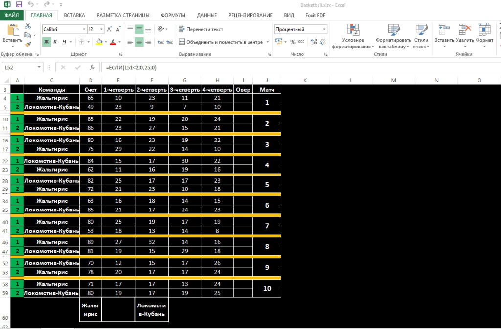 Basketball.xlsx - Excel